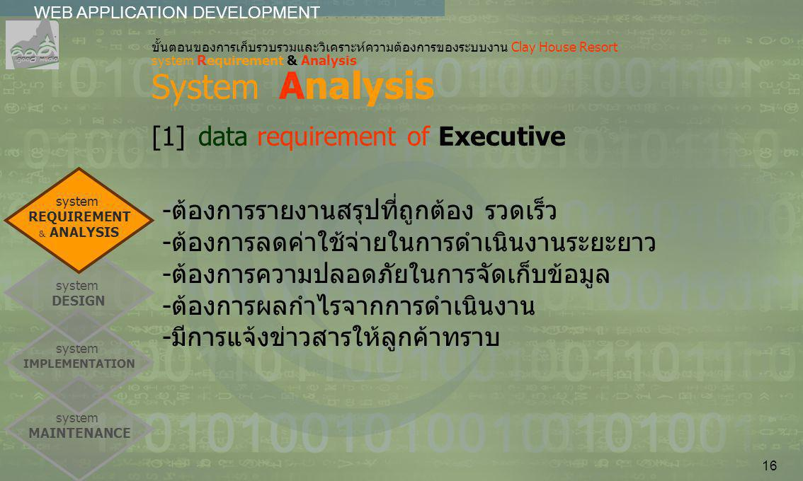 [1] data requirement of Executive
